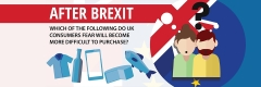 Brexit: Consumers Fear the Loss of Retail Goods