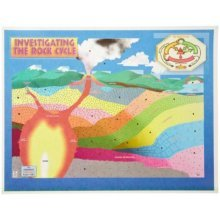 American Educational Rock Cycle Chart Transparency Set